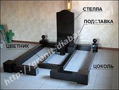 Пам'ятникі з граніту у Львові